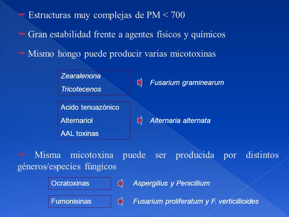  Estructuras muy complejas de PM < 700