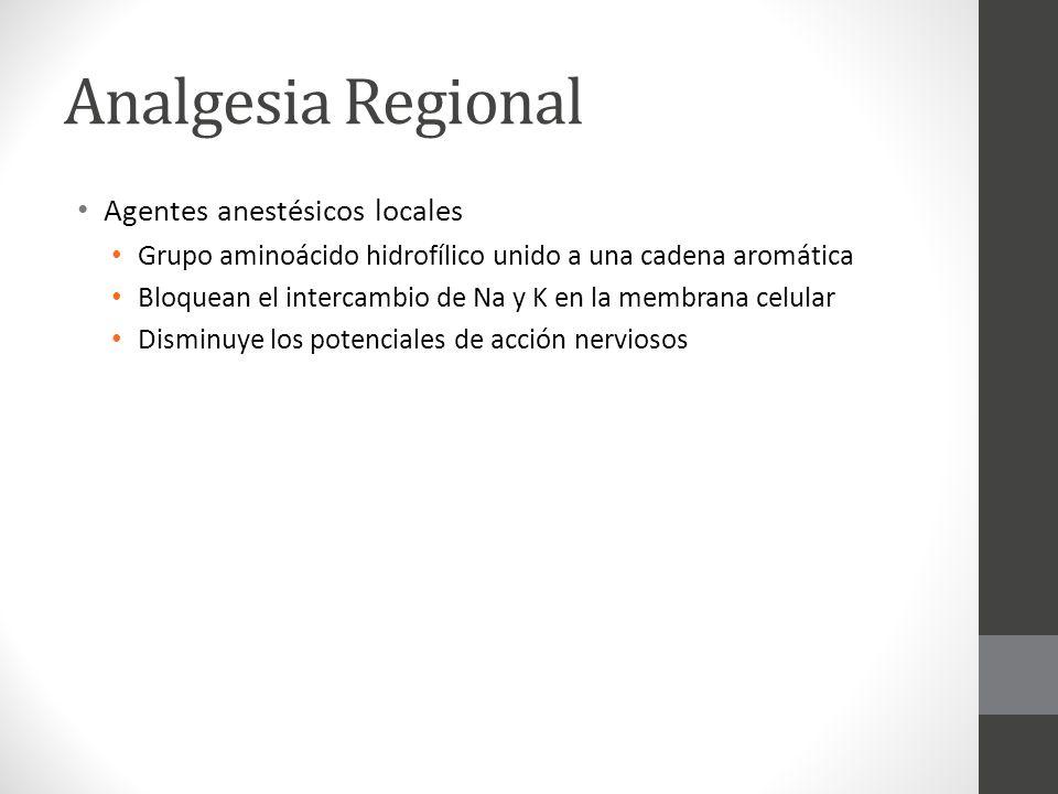 Analgesia Regional Agentes anestésicos locales