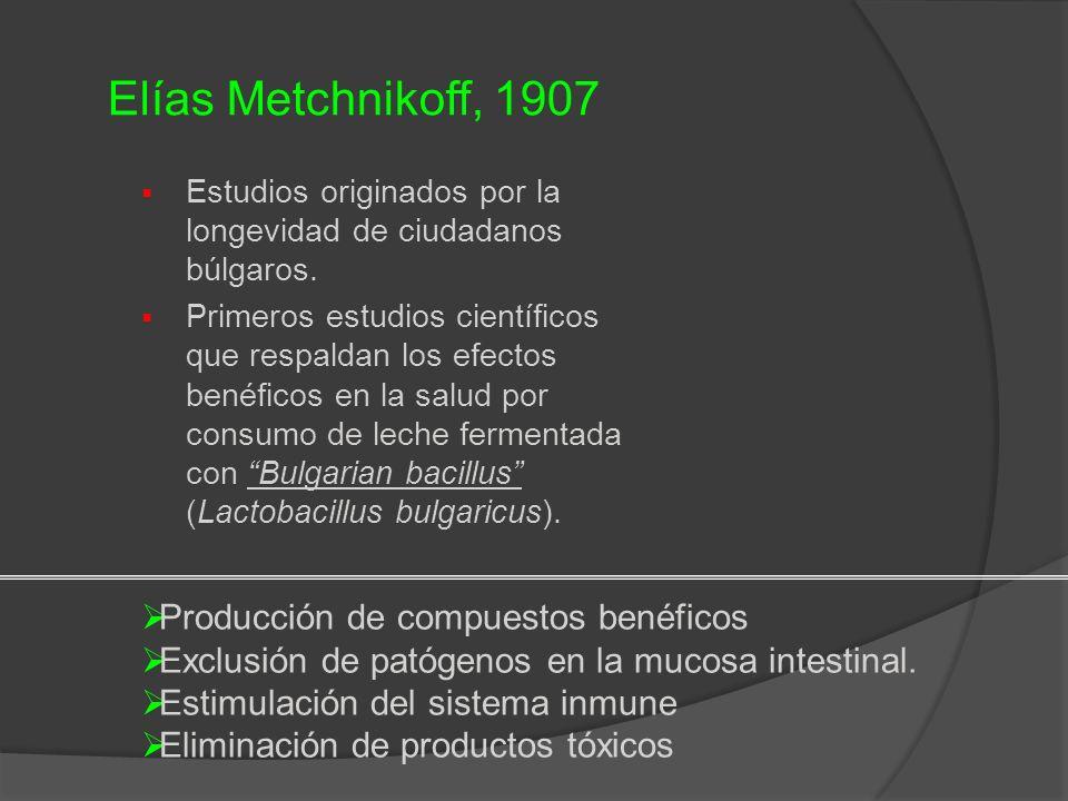Elías Metchnikoff, 1907 Producción de compuestos benéficos