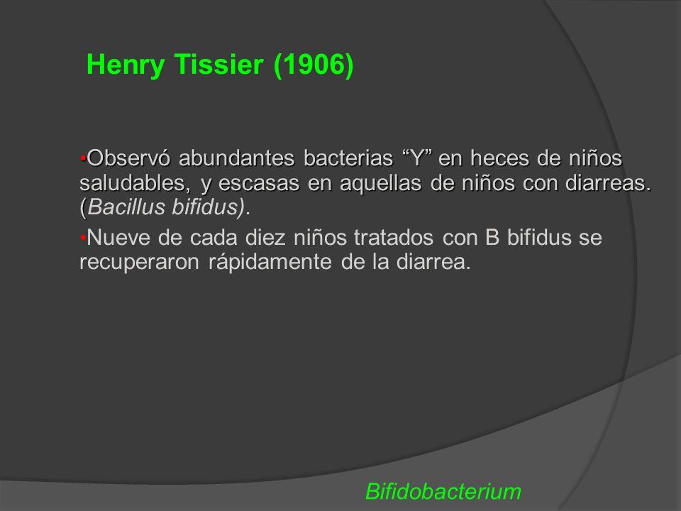 Henry Tissier (1906) Observó abundantes bacterias Y en heces de niños saludables, y escasas en aquellas de niños con diarreas. (Bacillus bifidus).
