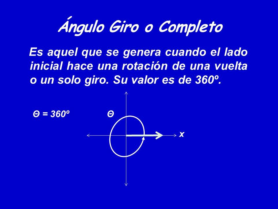 Ángulo Giro o Completo Es aquel que se genera cuando el lado inicial hace una rotación de una vuelta o un solo giro. Su valor es de 360º.