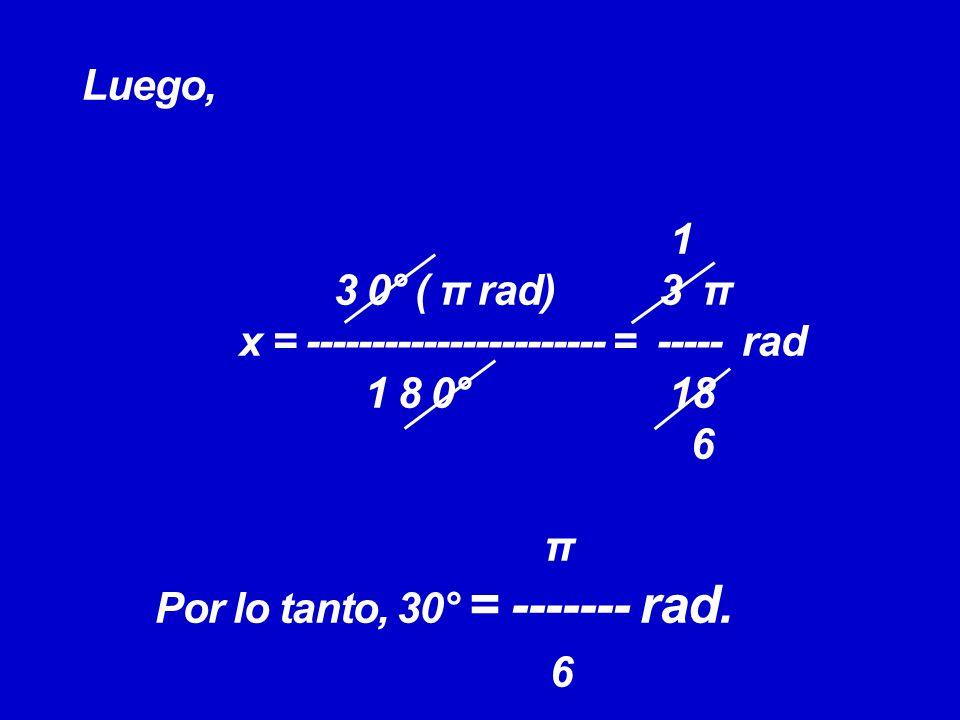 Luego, 1 3 0° ( π rad) 3 π x = ----------------------- = ----- rad 1 8 0° 18 6 π Por lo tanto, 30° = ------- rad.