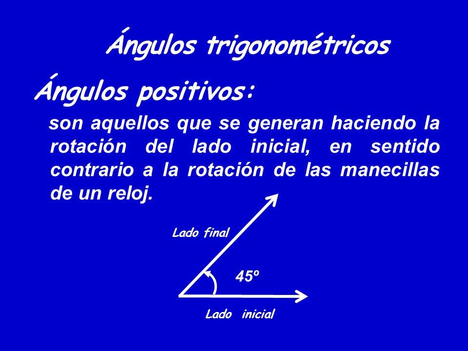 Ángulos trigonométricos