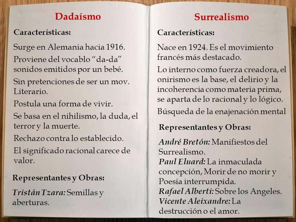 Dadaísmo Surrealismo Características: Características: