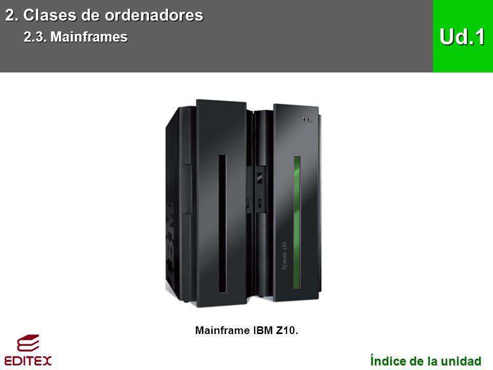 Ud.1 2. Clases de ordenadores 2.3. Mainframes Índice de la unidad