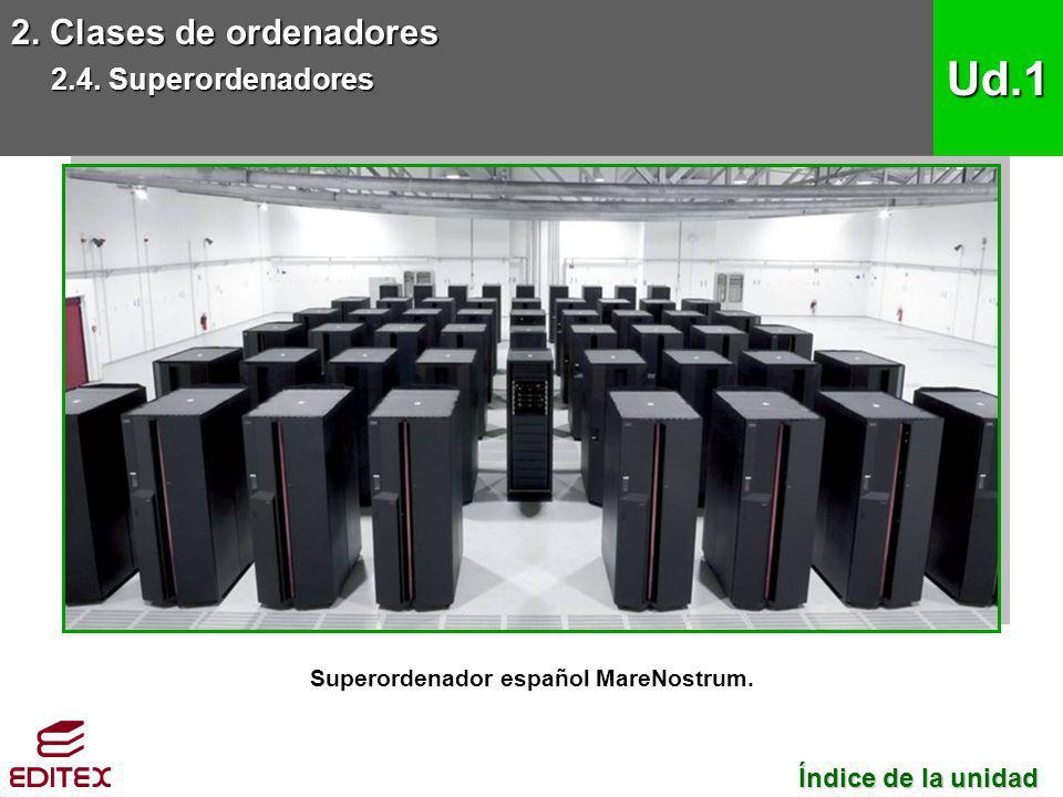 Superordenador español MareNostrum.
