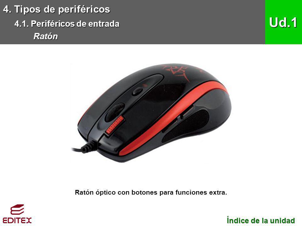 Ratón óptico con botones para funciones extra.