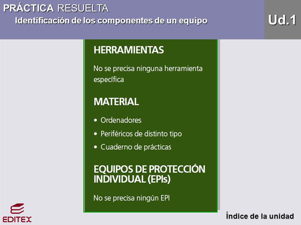 Ud.1 PRÁCTICA RESUELTA Identificación de los componentes de un equipo