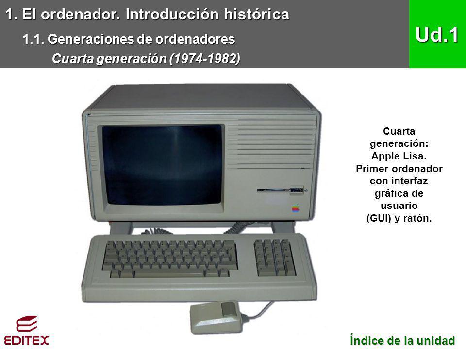Ud.1 1. El ordenador. Introducción histórica