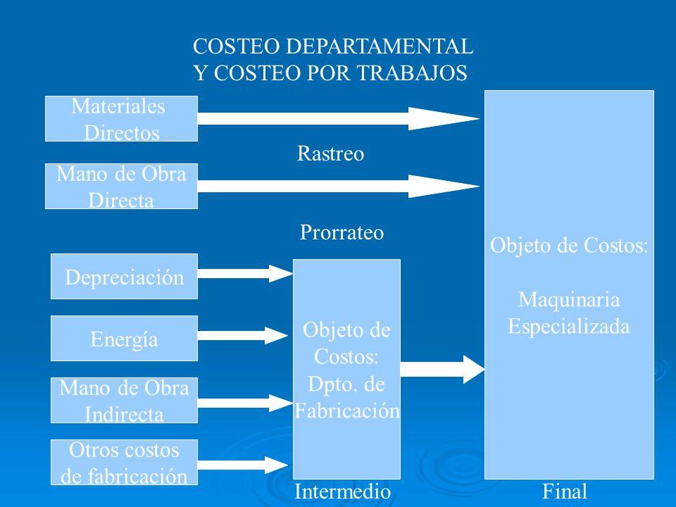 COSTEO DEPARTAMENTAL Y COSTEO POR TRABAJOS. Objeto de Costos: Maquinaria. Especializada. Materiales.