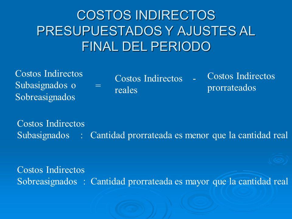 COSTOS INDIRECTOS PRESUPUESTADOS Y AJUSTES AL FINAL DEL PERIODO