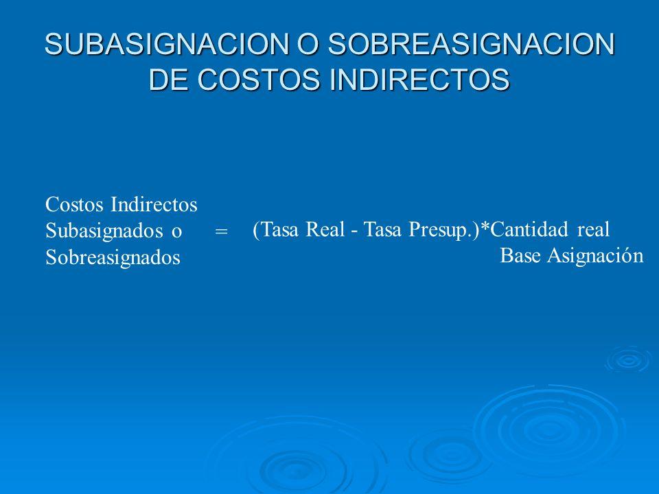 SUBASIGNACION O SOBREASIGNACION DE COSTOS INDIRECTOS
