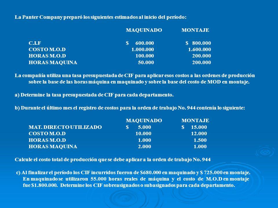La Panter Company preparó los siguientes estimados al inicio del período: