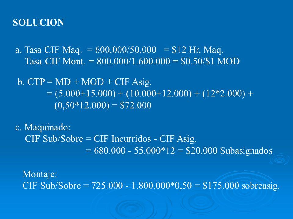 SOLUCION a. Tasa CIF Maq. = 600.000/50.000 = $12 Hr. Maq. Tasa CIF Mont. = 800.000/1.600.000 = $0.50/$1 MOD.