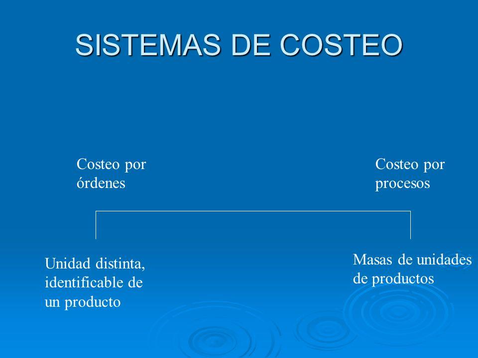 SISTEMAS DE COSTEO Costeo por órdenes Costeo por procesos