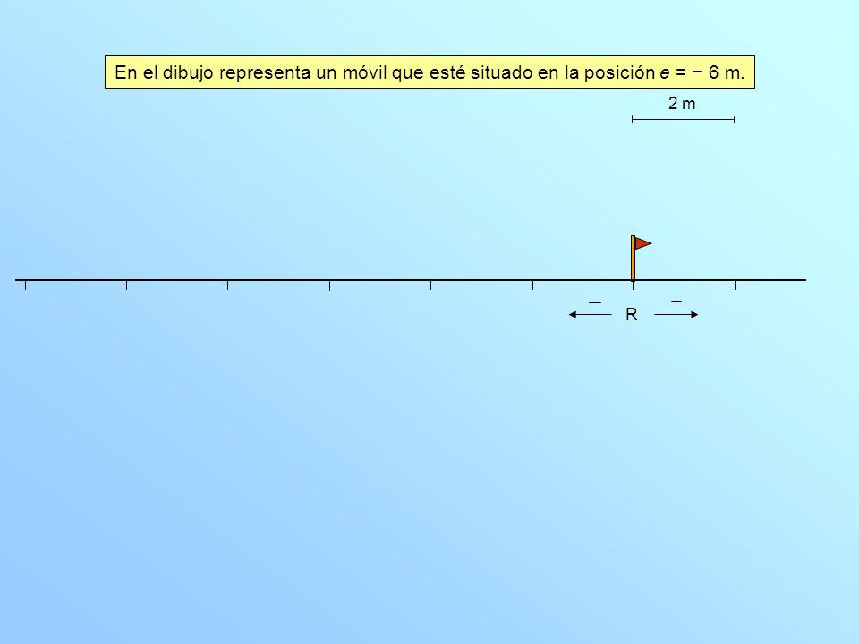 En el dibujo representa un móvil que esté situado en la posición e = − 6 m.