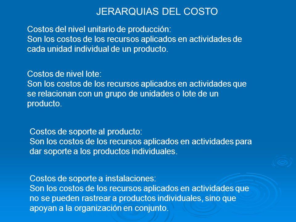 JERARQUIAS DEL COSTO Costos del nivel unitario de producción:
