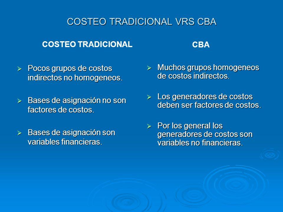 COSTEO TRADICIONAL VRS CBA