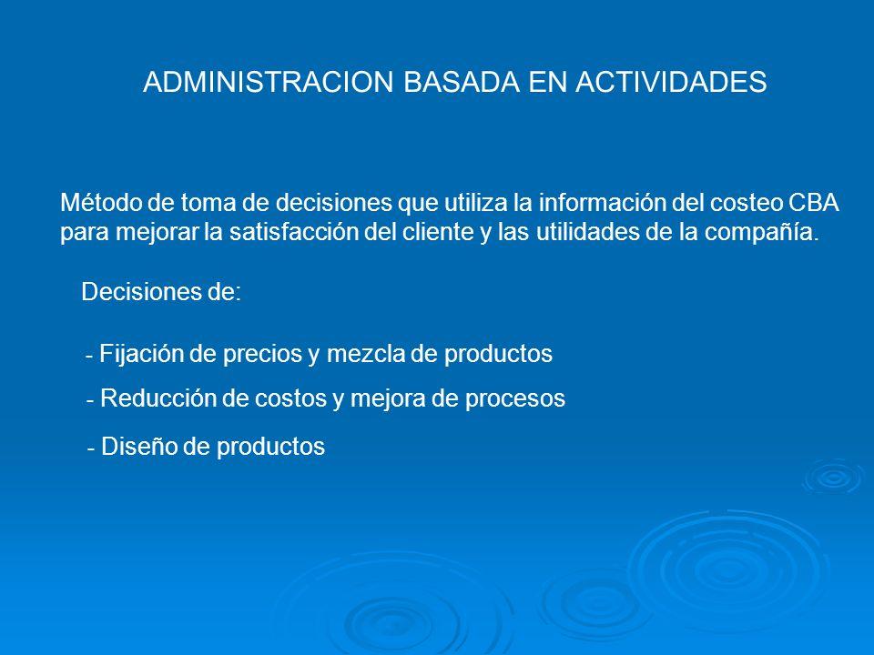 ADMINISTRACION BASADA EN ACTIVIDADES