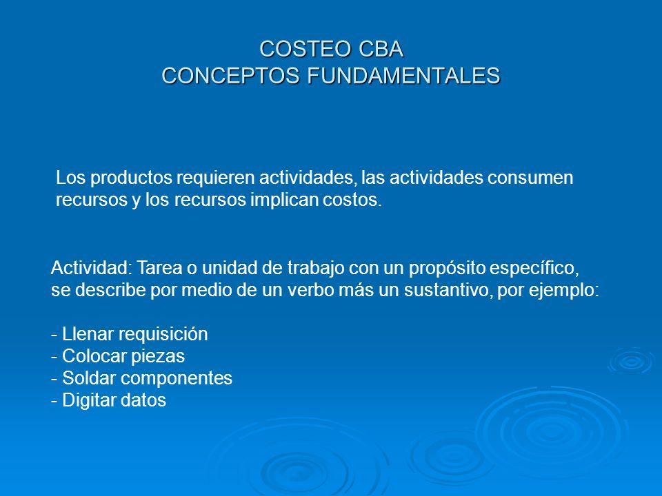 COSTEO CBA CONCEPTOS FUNDAMENTALES