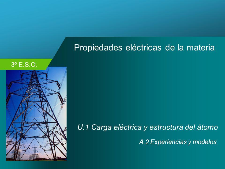 Propiedades eléctricas de la materia