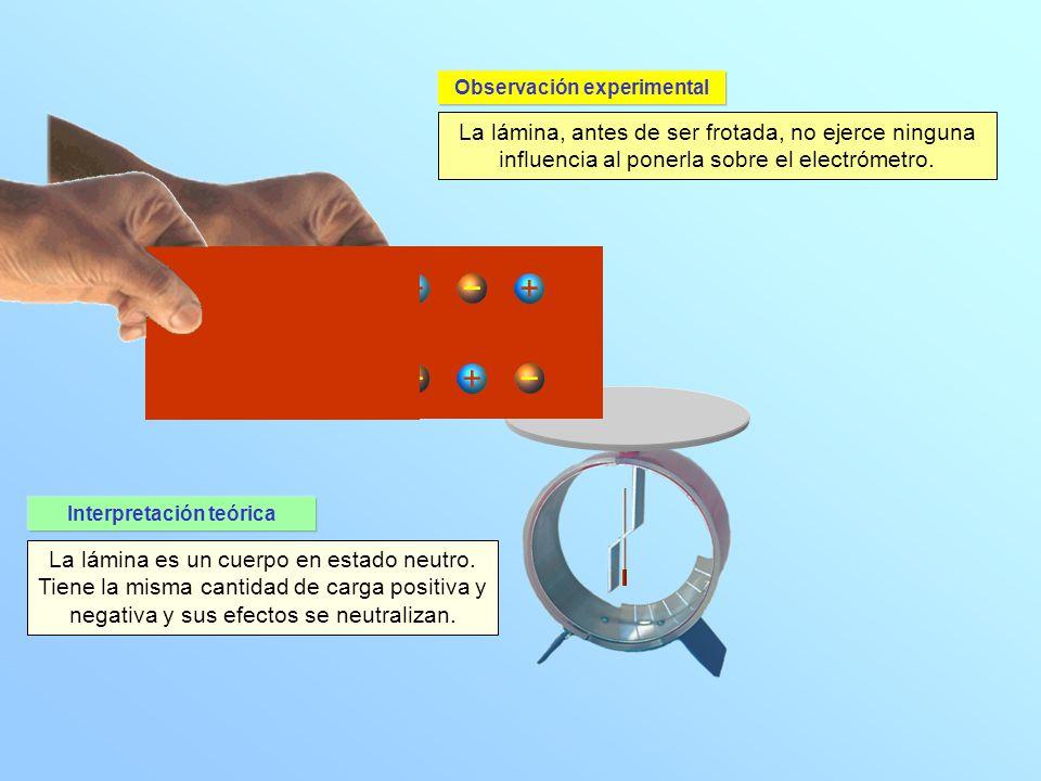 Observación experimental Interpretación teórica