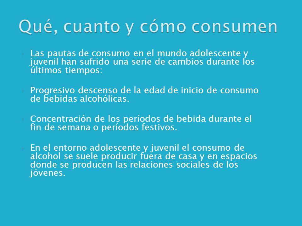 Qué, cuanto y cómo consumen
