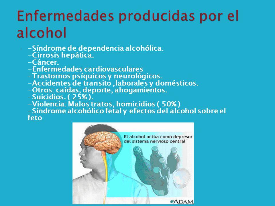 Enfermedades producidas por el alcohol