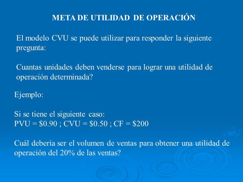 META DE UTILIDAD DE OPERACIÓN