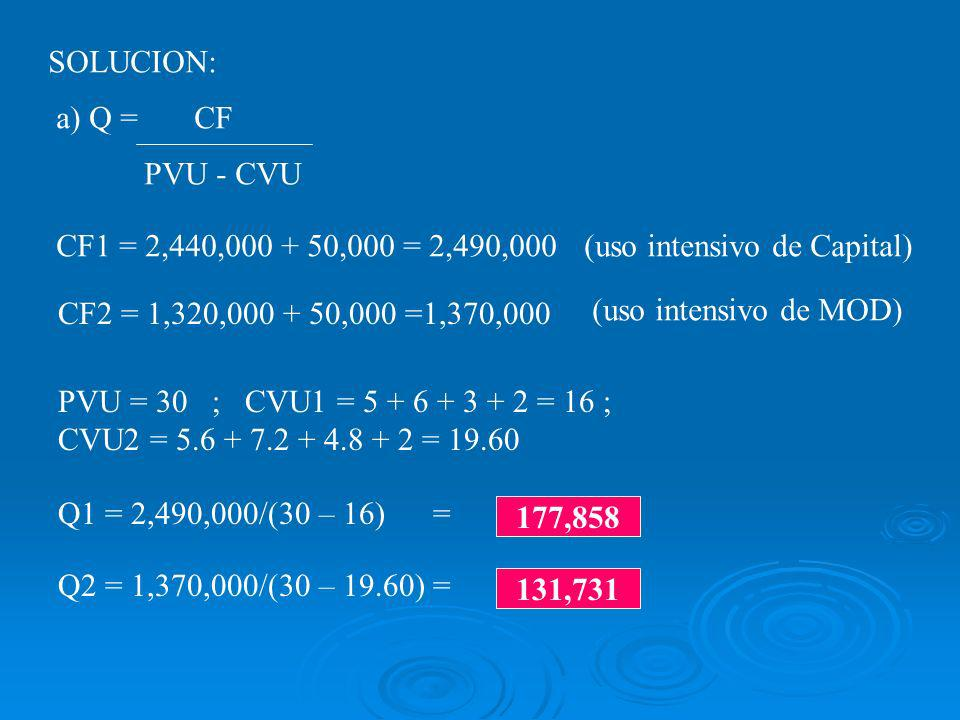 SOLUCION: a) Q = CF. PVU - CVU. CF1 = 2,440,000 + 50,000 = 2,490,000. (uso intensivo de Capital)