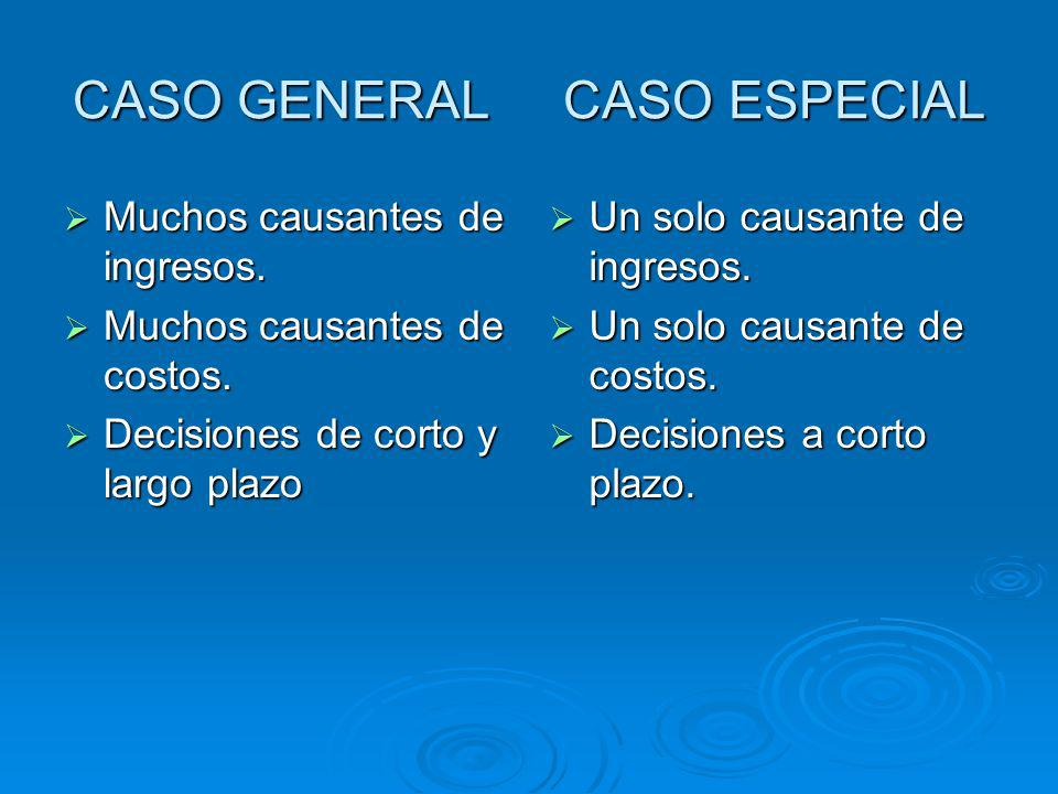 CASO GENERAL CASO ESPECIAL