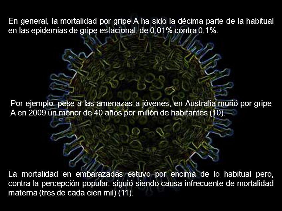 En general, la mortalidad por gripe A ha sido la décima parte de la habitual en las epidemias de gripe estacional, de 0,01% contra 0,1%.