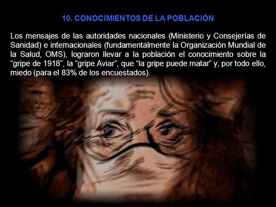 10. CONOCIMIENTOS DE LA POBLACIÓN