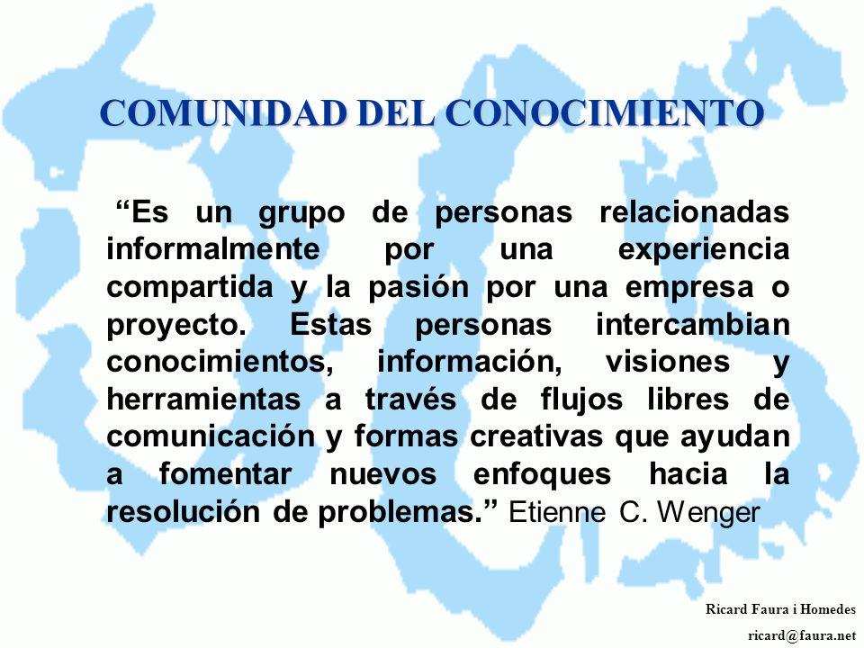COMUNIDAD DEL CONOCIMIENTO