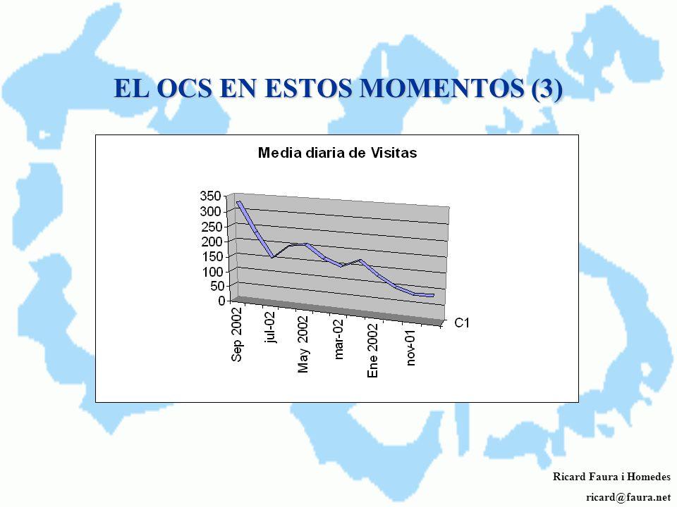 EL OCS EN ESTOS MOMENTOS (3)