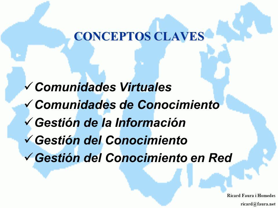 Comunidades Virtuales Comunidades de Conocimiento
