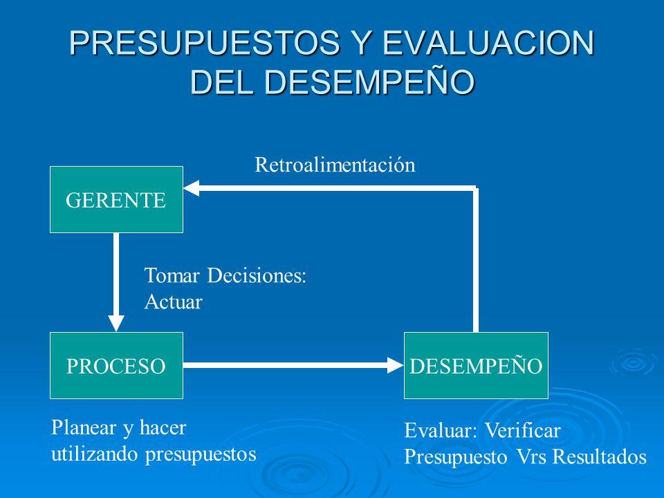 PRESUPUESTOS Y EVALUACION DEL DESEMPEÑO