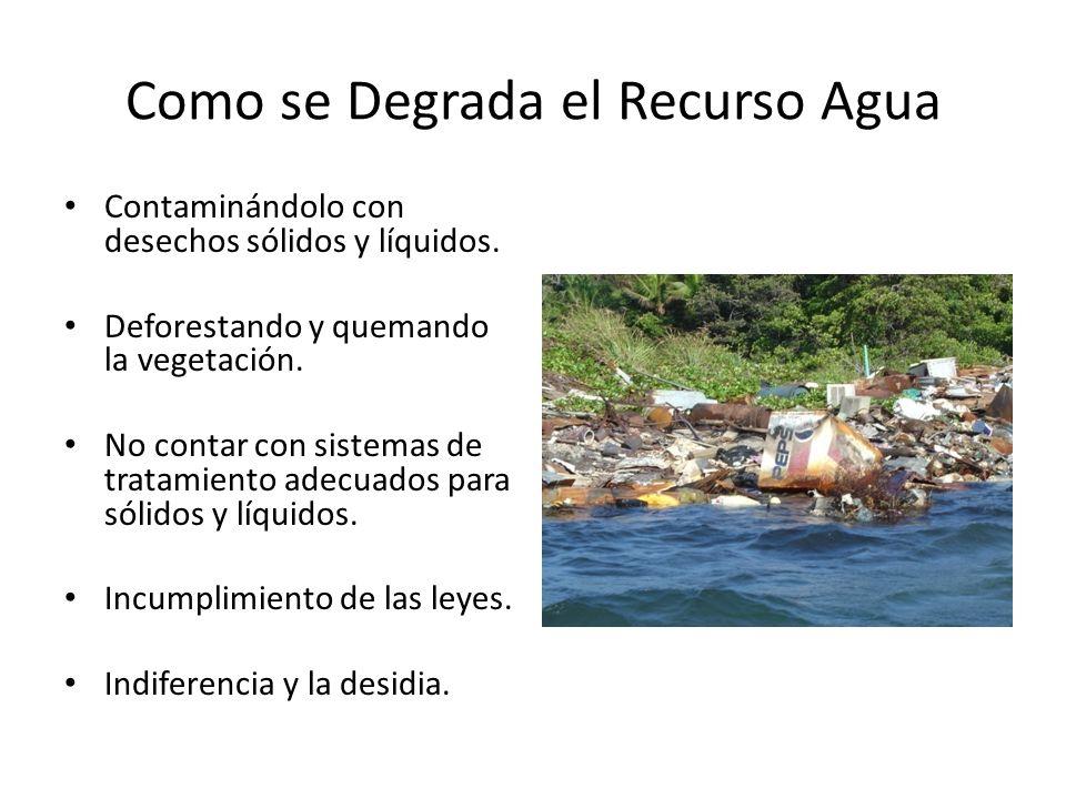 Como se Degrada el Recurso Agua