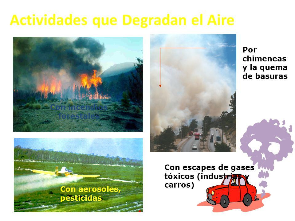 Actividades que Degradan el Aire