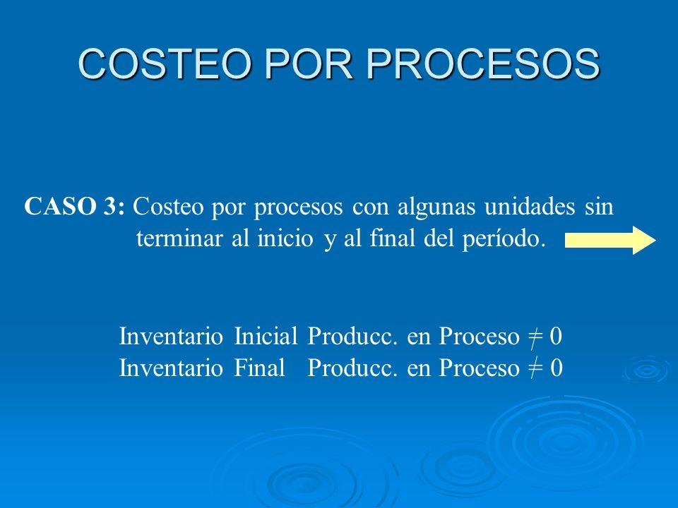 COSTEO POR PROCESOS CASO 3: Costeo por procesos con algunas unidades sin. terminar al inicio y al final del período.