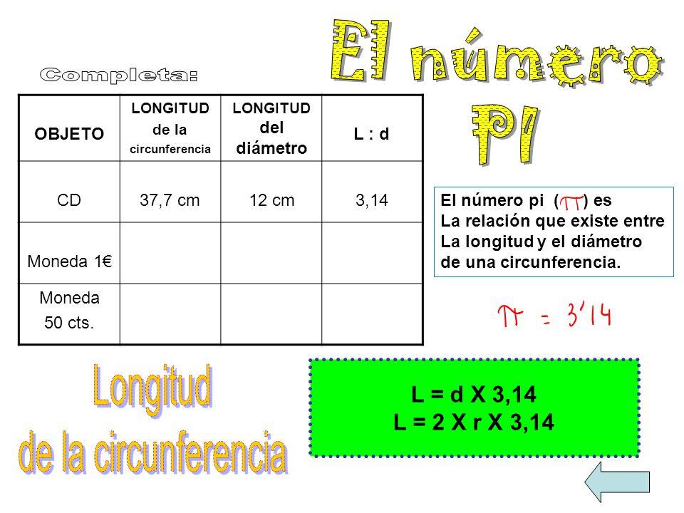 El número PI Completa: Longitud de la circunferencia L = d X 3,14
