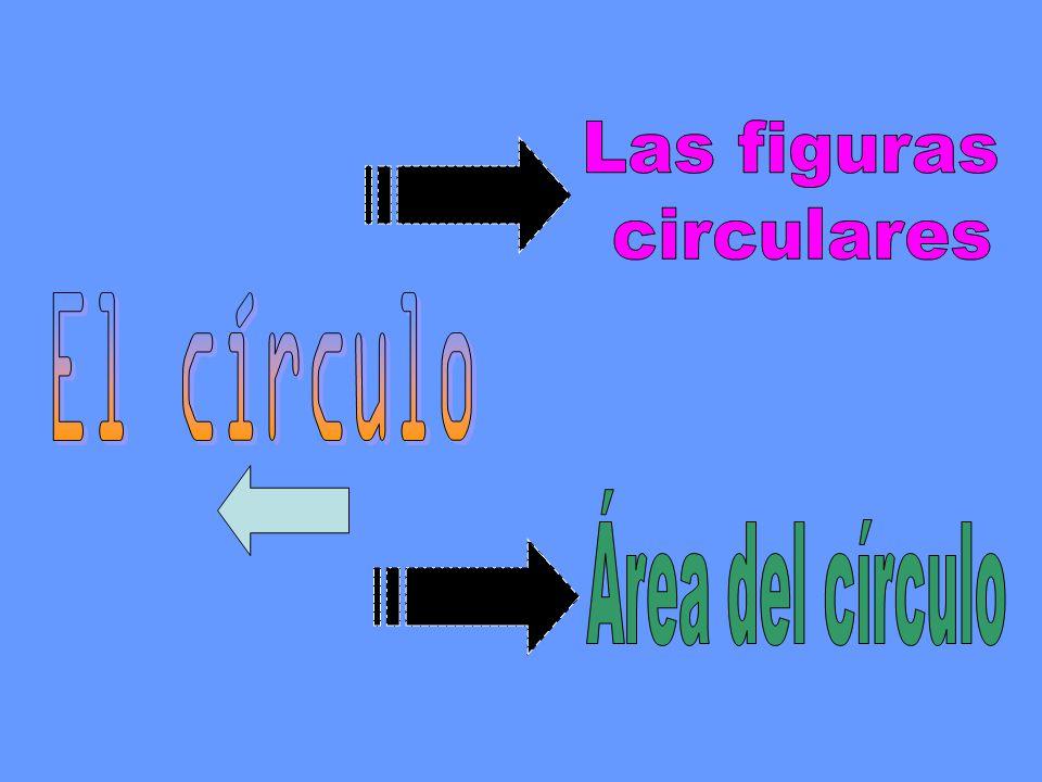 Las figuras circulares El círculo Área del círculo