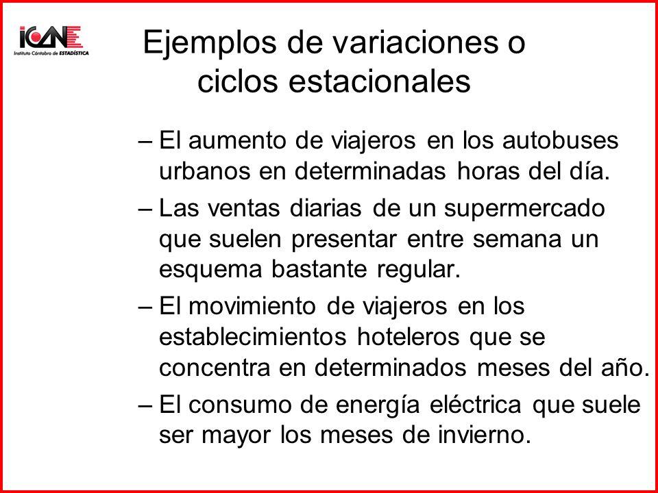 Ejemplos de variaciones o ciclos estacionales