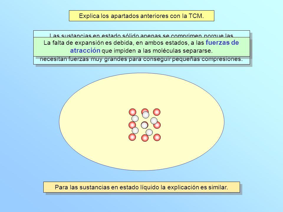Explica los apartados anteriores con la TCM.