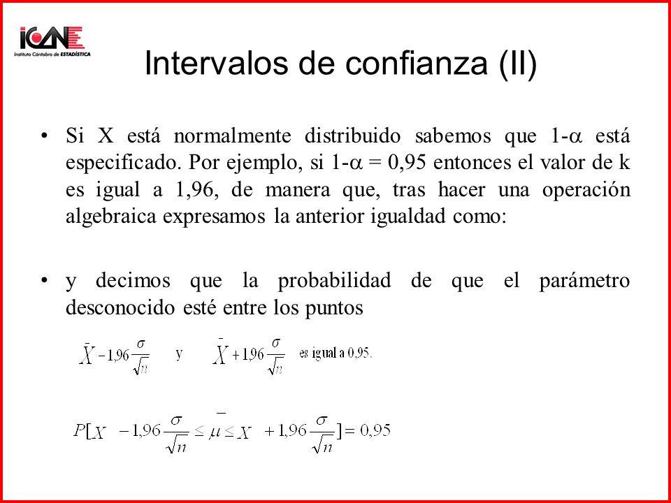 Intervalos de confianza (II)