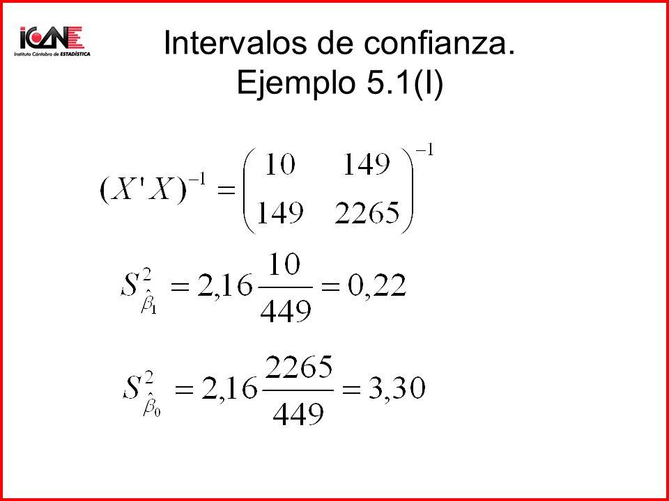 Intervalos de confianza. Ejemplo 5.1(I)