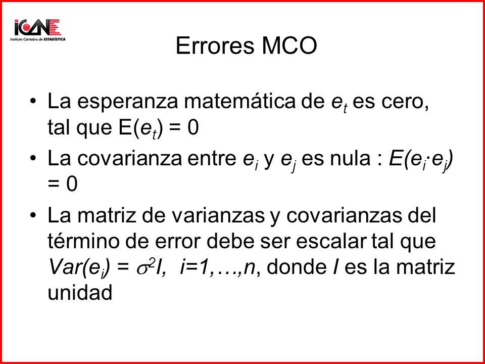 Errores MCO La esperanza matemática de et es cero, tal que E(et) = 0