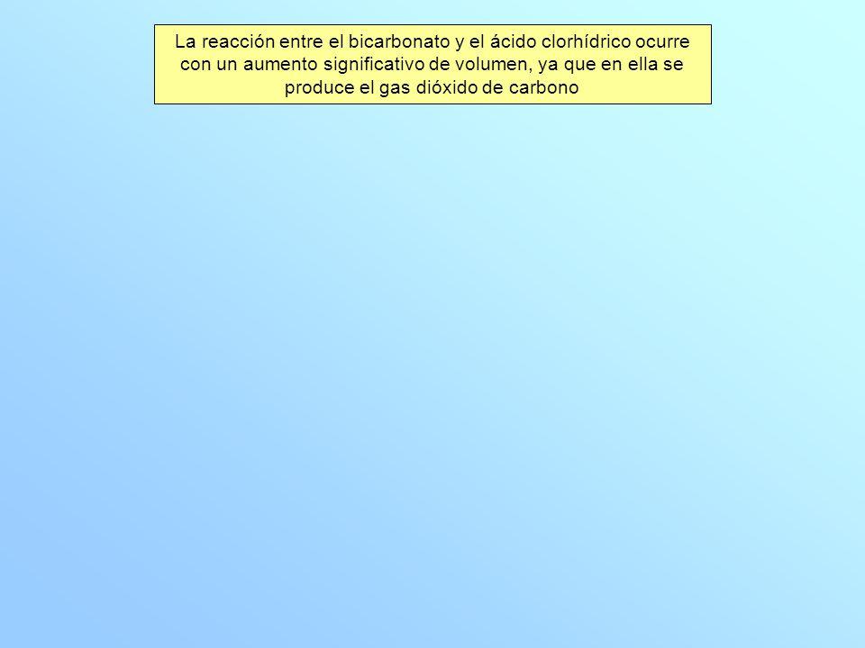 La reacción entre el bicarbonato y el ácido clorhídrico ocurre con un aumento significativo de volumen, ya que en ella se produce el gas dióxido de carbono