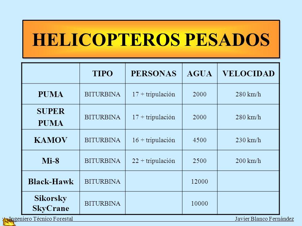 HELICOPTEROS PESADOS TIPO PERSONAS AGUA VELOCIDAD PUMA SUPER KAMOV