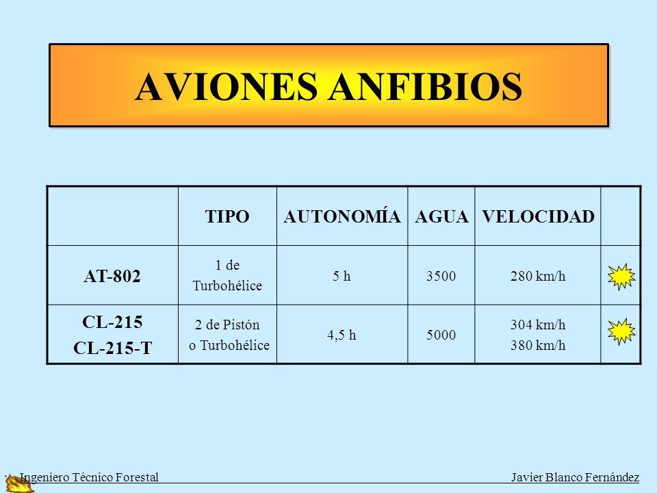 AVIONES ANFIBIOS TIPO AUTONOMÍA AGUA VELOCIDAD AT-802 CL-215 CL-215-T
